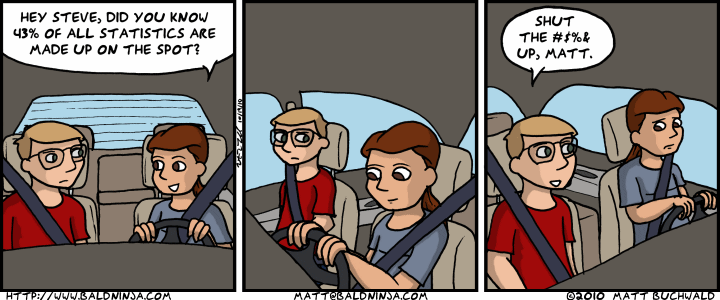 Comic graphic for 2003-07-13: Aimless Driving